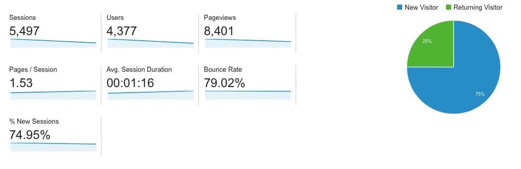 audience-analytics-september